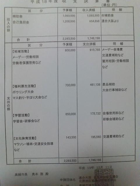 連合高槻から再提出された収支決算書