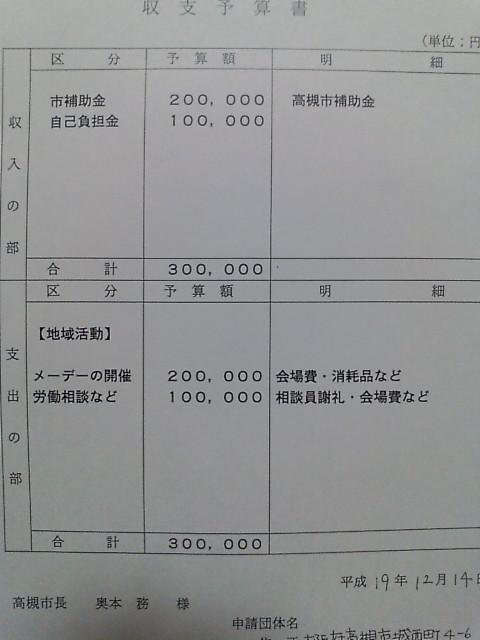 連合高槻の平成19年度収支予算書